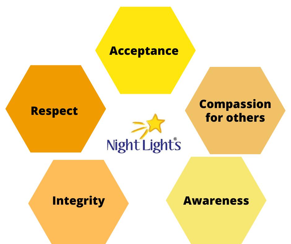 Night Lights Core Values